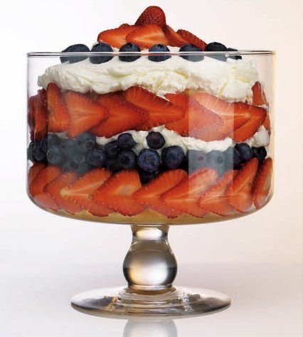 Elegant Home Clear Glass Footed Trifle Centerpiece Bowl